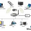 วิวัฒนาการ wifi ตอนที่ 8