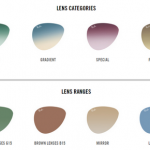 เลือกสีของเลนส์อย่างไรให้เหมาะกับการใช้งาน