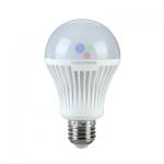 LED Bulb E27 - หลอดประหยัดไฟ ขั้วเกลียว