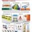 สายรัดโพลีเอสเตอร์ ขนาด 0.5-12 ตัน พร้อมอุปกรณ์ผูกรัดในการขนส่ง แบรนด์ KEMA Polyester Cargo Lashing and Ratchet Strap thumbnail 8
