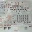 decals RG hg RX-78 GP01FB GP01 FB 61120 thumbnail 2