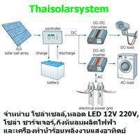 http://www.thaisolarsystem.com