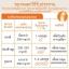 UROLIZIN ยูโรลิซิน อาหารเสริมลดความดัน เบาหวาน thumbnail 4