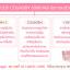 คอลลี่ คอลลาเจนแท้ COLLY PINK 6000 mg. จากญี่ปุ่น thumbnail 5
